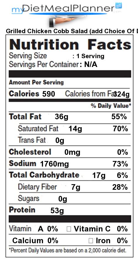 Nutrition Facts Label Popular Chain Restaurants 66