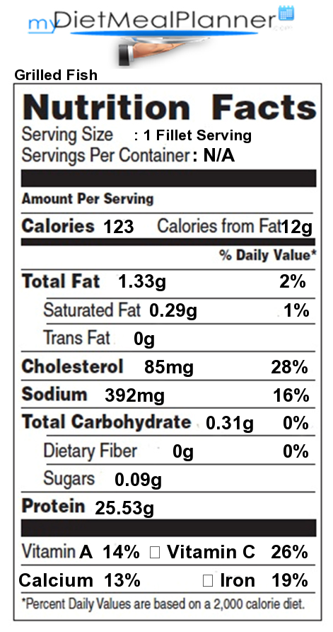 Total carbs in grilled fish nutrition facts for grilled fish for Carbs in fish