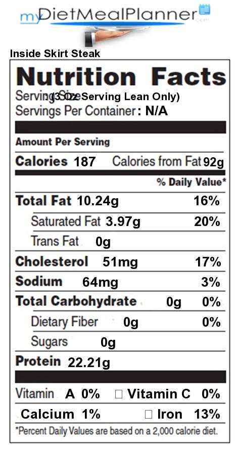 Nutrition facts Label - Meat 30 - mydietmealplanner.com