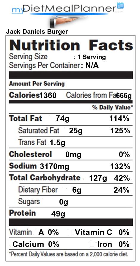 Nutrition facts Label - Popular Chain Restaurants 39 ...