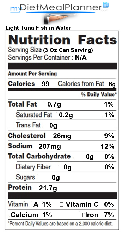 tuna light tuna fish in water detailed nutrition facts