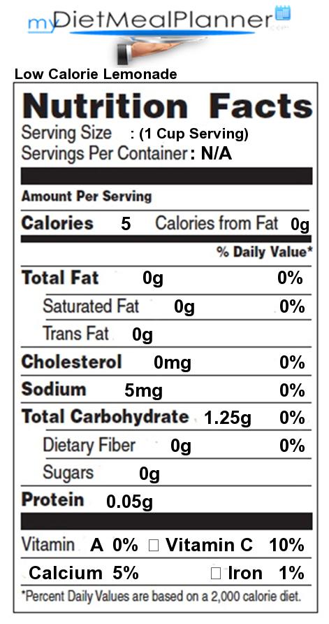 Nutrition facts Label - Beverages 16