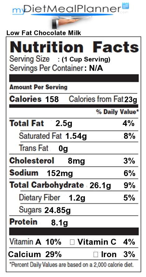 Chocolate Rice Milk Nutrition