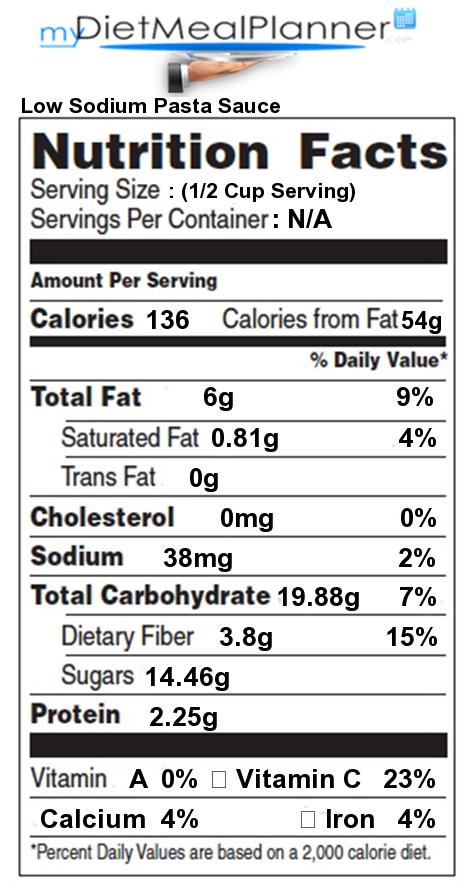 Food Label For Low Sodium Juice