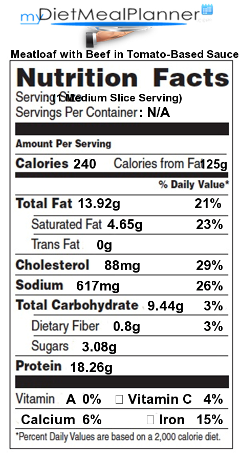 Nutrition facts Label - Meat search