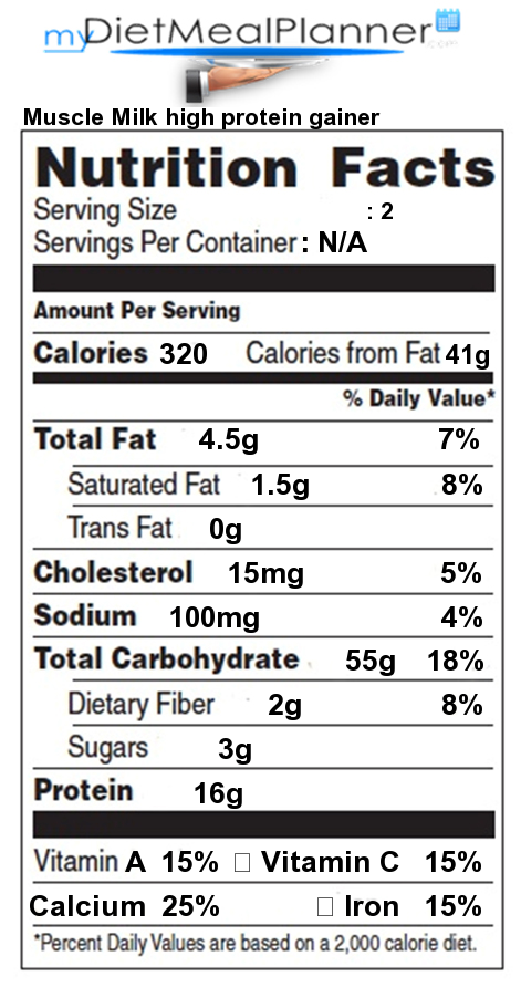 Total Carbs In Muscle Milk High Protein Gainer Nutrition
